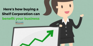 animated girl holding business progress chart representing shelf corporations